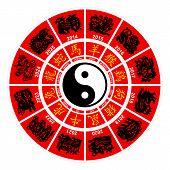 Vector Chinese Zodiac horoscope wheel
