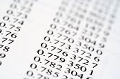 Lists Of Numbers