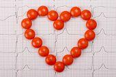 Постер, плакат: Сердце таблетки на ЭКГ