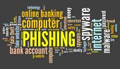 Phishing Concept - Compromised Computer Security. Word Cloud. poster