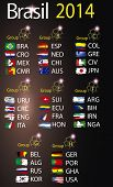 Brazil 2014 country grops table