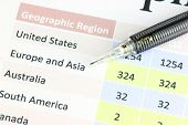 Mechanical Pencil Point To Europe And Asia Geographic Region Graph.