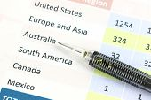 Mechanical Pencil Point To Australia Geographic Region Graph.
