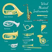 foto of sax  - Set of various brass and woodwind instruments - JPG