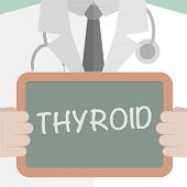 picture of pharyngitis  - minimalistic illustration of a doctor holding a blackboard with Thyroid text - JPG