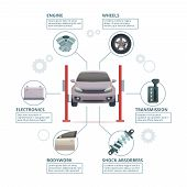 Car Repair Infographic. Auto Industry Parts Automobile Tuning Transmission Wheels Engine Shock Absor poster