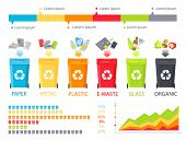 Rubbish Sorting Process And Statistical Diagram Vector Illustration, Set Of Colorful Garbage Buckets poster