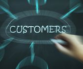 foto of patron  - Customers Diagram Showing Consumers Buyers And Patrons - JPG