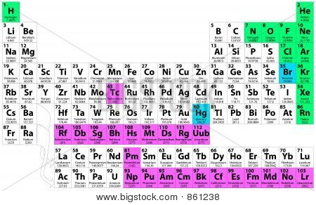 Picture or photo of complete periodic table of the for Periodic table 6 year old