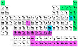 image of periodic table elements  - Complete Periodic Table of the Elements - JPG