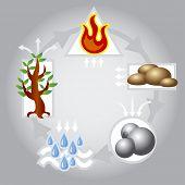 Feng-Shui Círculo creativo de elementos (totalmente Editable Vector de la imagen)