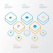 Climate Icons Flat Style Set With Lightning, Cloudy, Sunny And Other Frosty Elements. Isolated Vecto poster