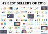 Best Infographic Templates Of 2018. Presentation Slides Set. Circle Diagrams, Timelines, Light Bulb, poster