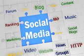 Puzzle Social Media