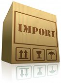 import shipping balance of international trade package shipment global importation