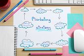 Paper sheet with text MARKETING STRATEGY on table poster