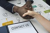 Contact Us Help Business Consulting Support poster