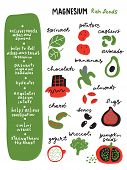 Magnesiumrich Foods.funny Infographic Poster About Healthy Benefits Of Magnesium And Food Which Cont poster