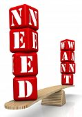 Needs Are Equal To Wants. The Words Need And Want (made From Red Cubes With Letters) Are Weighed In  poster