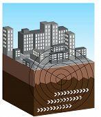 Earthquake illustration