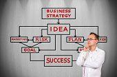 Business Concept Ideas Equal Success
