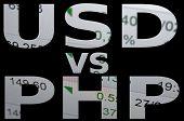 pic of pesos  - US dollar versus Philippine peso  - JPG