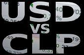 stock photo of pesos  - US dollar versus Chilean peso  - JPG