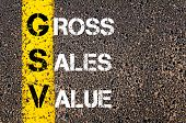 picture of grossed out  - Business Acronym GSV as Gross Sales Value - JPG