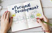 Improvement Summary Personal Development Workflow poster