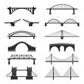 Bridge Urban Construction Set, City Landmark View poster