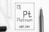 The Periodic Table Of Elements. Handwriting Chemical Element Platinum Pt With Black Pen, Test Tube A poster