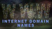 Wordcloud Domain Names