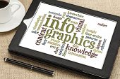 infographics, visual, content, knowledge word cloud on a digital tablet with a cup of coffee