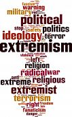 picture of zealots  - Extremism word cloud concept isolated on white - JPG