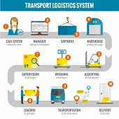 foto of logistics  - Logistic infogaphic set with transport system delivery process vector illustration - JPG
