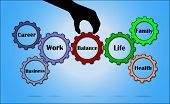 stock photo of priorities  - Bringing balance between work and life with gears metaphor - JPG
