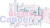 Breast Cancer Wordcloud poster