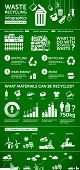 stock photo of recycling bins  - waste info graphics  - JPG