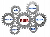 Media And Concept Words In Silver Grey Gears