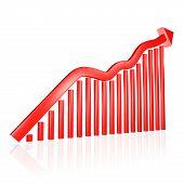 Upward Business Growth