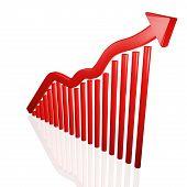 Market Financial Growth Chart