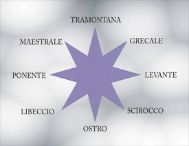 picture of wind-rose  - Wind rose with the names of the typical winds of the Mediterranean area - JPG