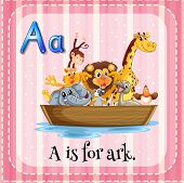 A letter A which stands for ark