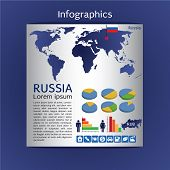 Infographic Map Of Russia Show Population And Consumption Statistic Information.
