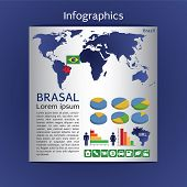 Infographic Map Of Brazil Show Population And Consumption Statistic Information.