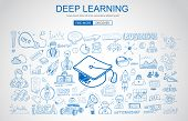 Deep Learning concept with Business Doodle design style: online formation, AI webinars, neural nets. poster