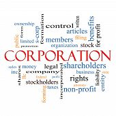 Corporation Word Cloud Concept