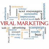 Viral Marketing Word Cloud Concept