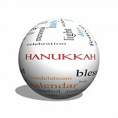 Hanukkah 3D Sphere Word Cloud Concept