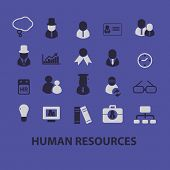 human resources, management, finance, bank icons, signs, illustrations set, vector